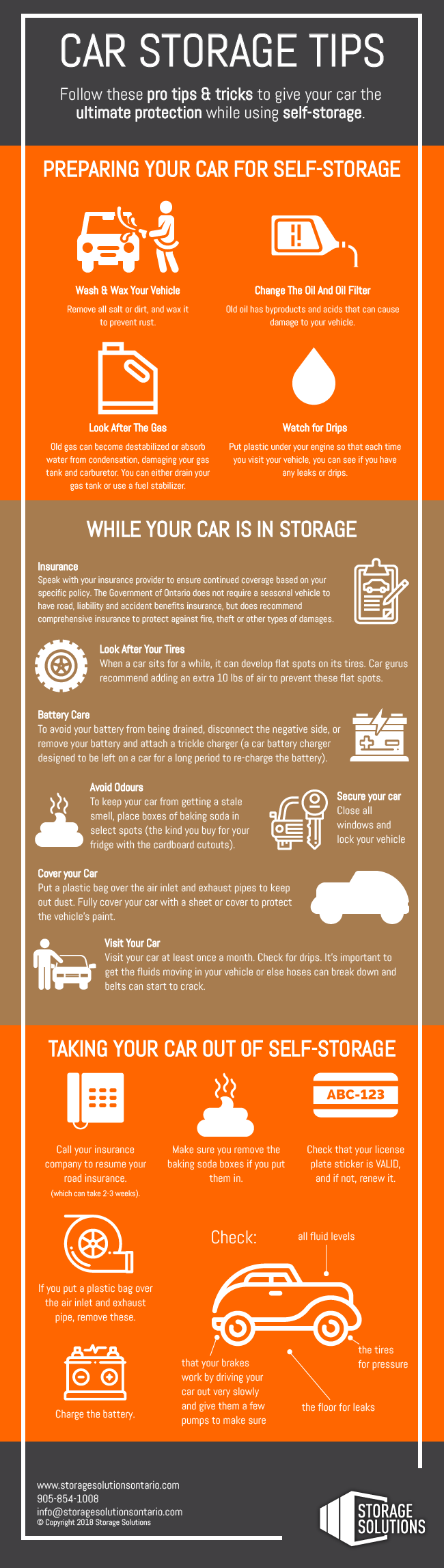 an inforgraphic that explains car storage tips